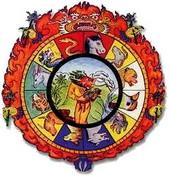 horoscopo-chines-imagem-animada-0002