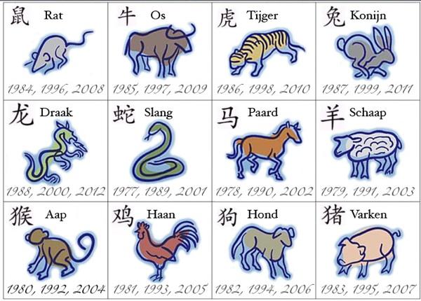 horoscopo-chines-imagem-animada-0005
